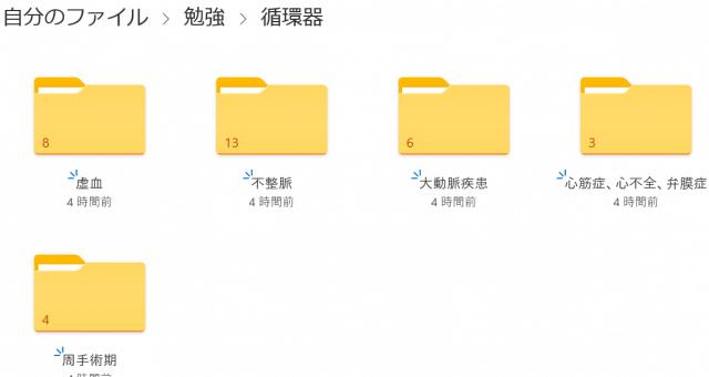 ファイル別の資料循環器